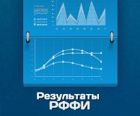 http://www.rfbr.ru/rffi/page-proofs/images/20let_izbr.jpg